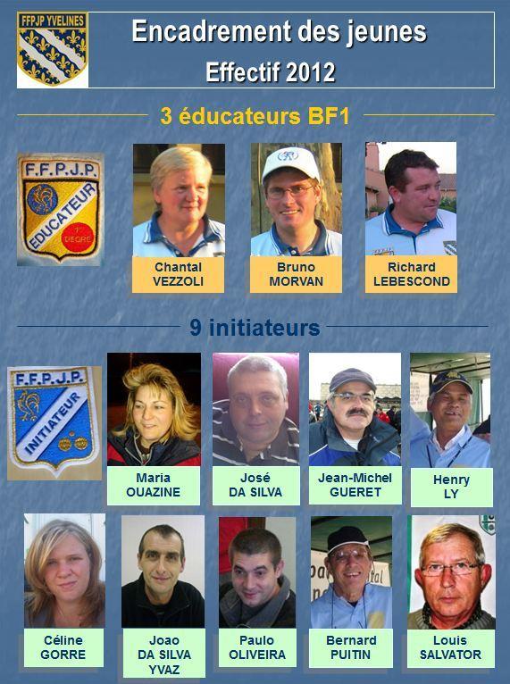 Formation des initiateurs et éducateurs