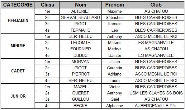 AG Jeunes 2013