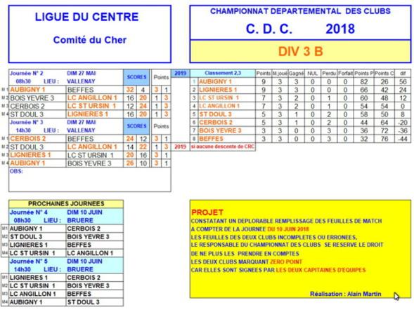RESULTATS CDC   - journées 2 et 3 du 27 mai 2018.