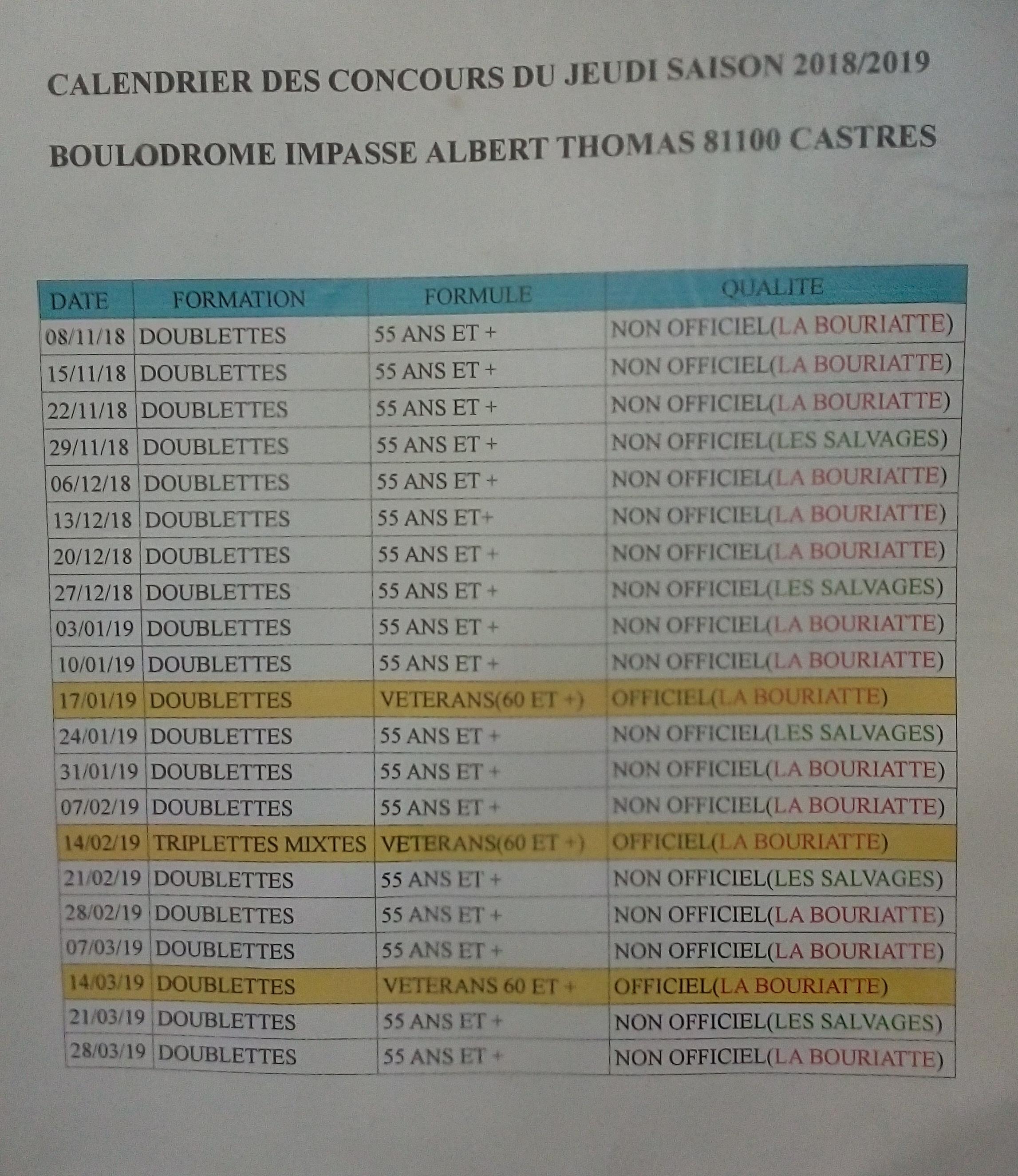 Calendrier concours Castres