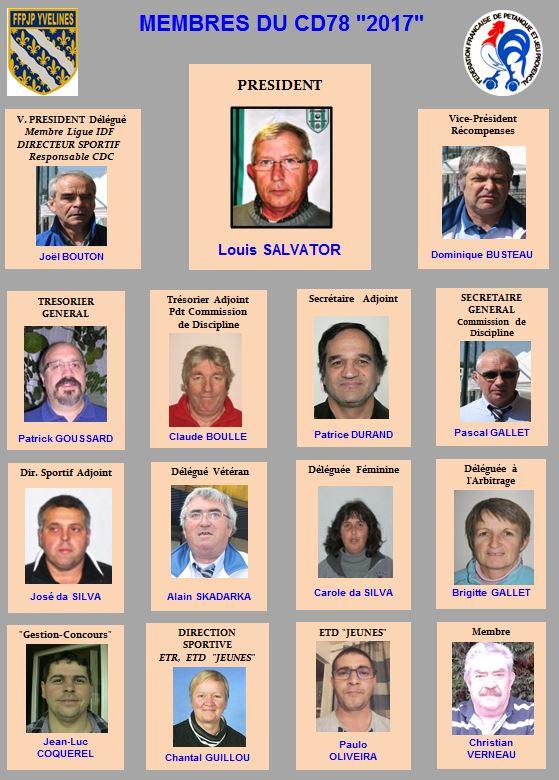 Membres du Comité 2017-2021