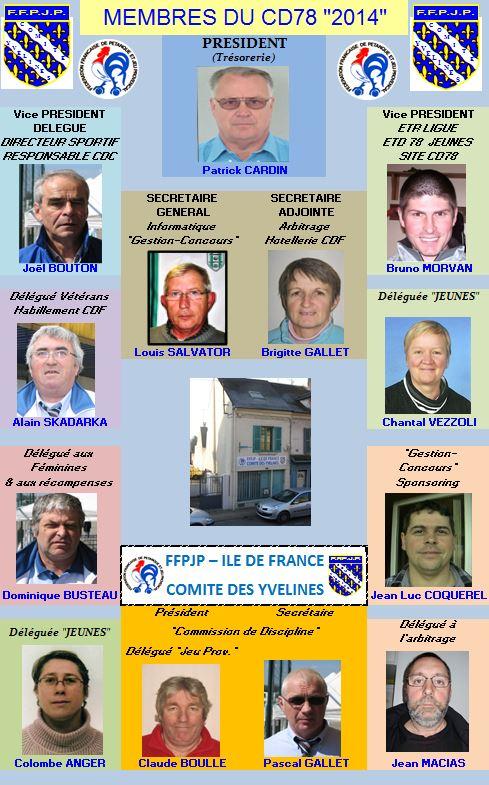 Membres du Comité 2014