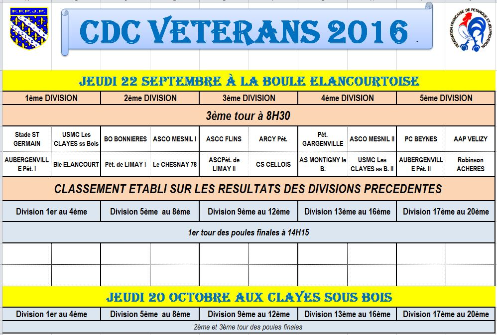 CDC Vétéran 2016