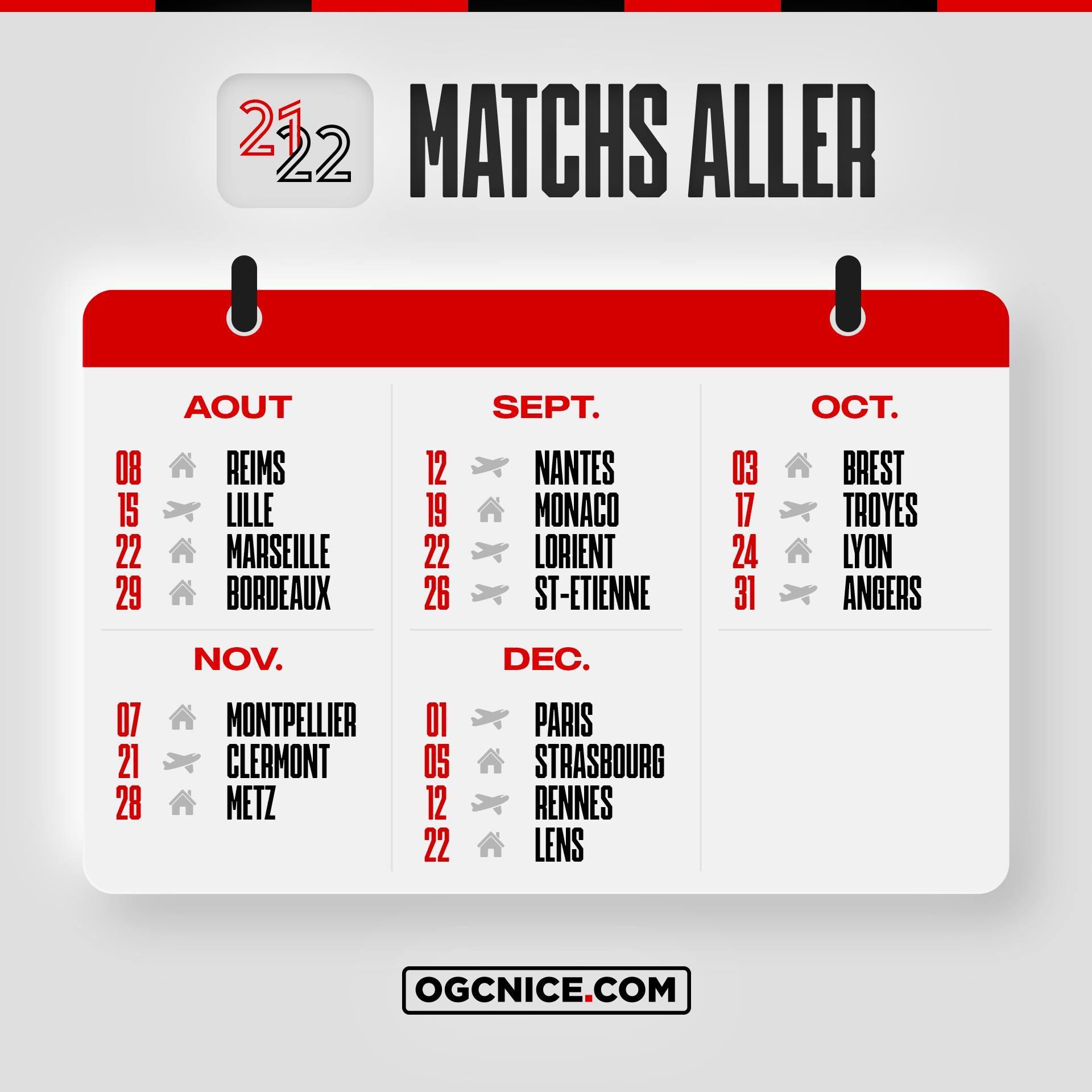 Matchs Aller