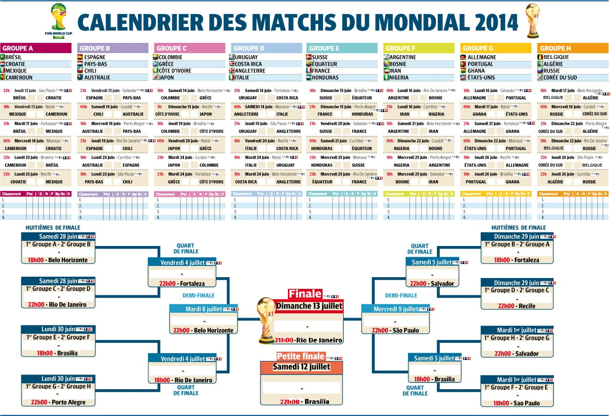 Coupe du monde - Tableau final coupe du monde 2014 ...
