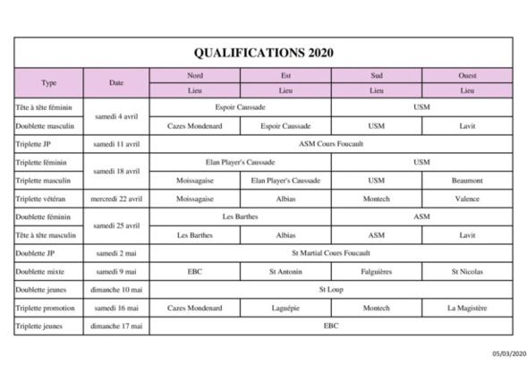 Qualification doublette senior masculin.
