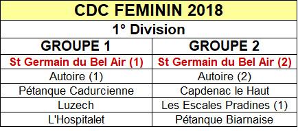 Tirage CDC Féminin 2018