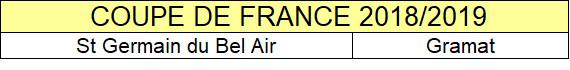 Tirage Coupe de France 2018/2019