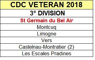 Tirage CDC Veteran 2018