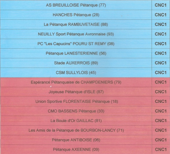 Equipes évoluant en CNC1 en 2019